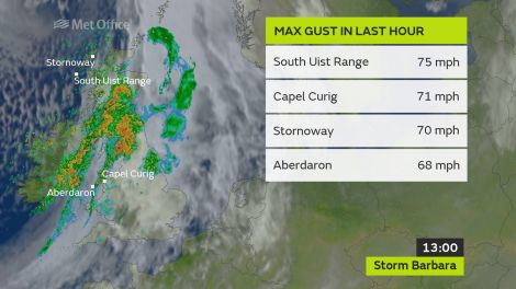 By lunchtime gusts of up to 75 mph have been measured - Image: Met Office